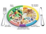 Гостиница De Luxe - иконка «питание» в Беркаките